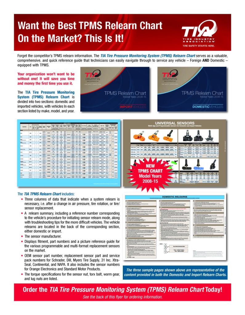 TPMS Relearn Flyer 2015